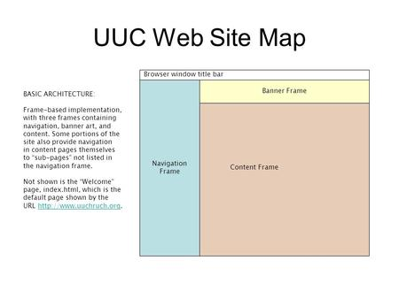 UUC Web Site Map Content Frame Navigation Frame Banner Frame BASIC ARCHITECTURE: Frame-based implementation, with three frames containing navigation, banner.