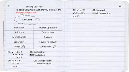 20 Solving Equations To solve ONE step equations you must use the INVERSE OPERATION. OPPOSITE OperationInverse Operation Addition Multiplication EX: V.