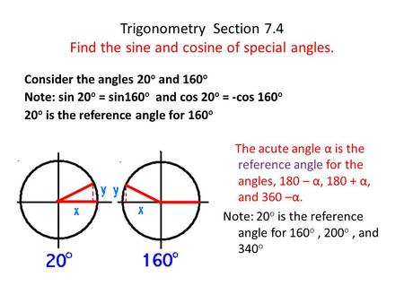 Trigonometry Section 7.4 Find the sine and cosine of special angles. Consider the angles 20 o and 160 o Note: sin 20 o = sin160 o and cos 20 o = -cos 160.