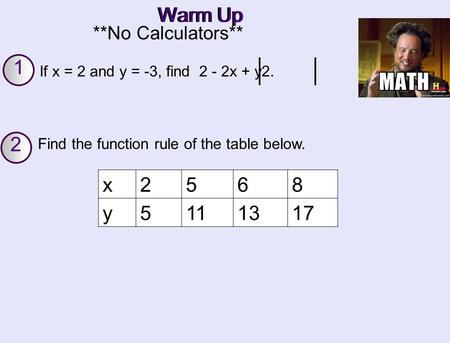 Warm Up **No Calculators** If x = 2 and y = -3, find 2 - 2x + y2. Find the function rule of the table below. x2568 y5111317 1 2.