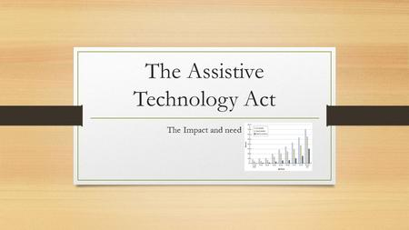 The Assistive Technology Act The Impact and need.