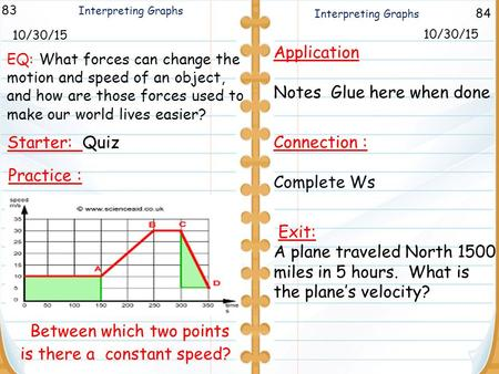 84 Interpreting Graphs 83 10/30/15 Starter: Quiz Application Notes Glue here when done Connection : Complete Ws Exit: A plane traveled North 1500 miles.