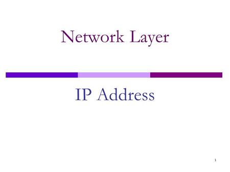 Network Layer IP Address 1. Addressing the Network: IPv4 IPv4 Addresses 2.