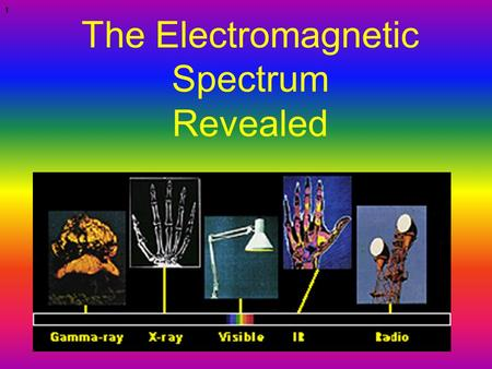 The Electromagnetic Spectrum Revealed 1. Feel the sun's rays Hear your favorite song Get an x-ray at the dentist Make popcorn in the microwave You are.