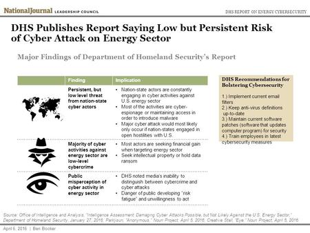 DHS Publishes Report Saying Low but Persistent Risk of Cyber Attack on Energy Sector DHS REPORT ON ENERGY CYBERSECURITY April 6, 2016 | Ben Booker Source: