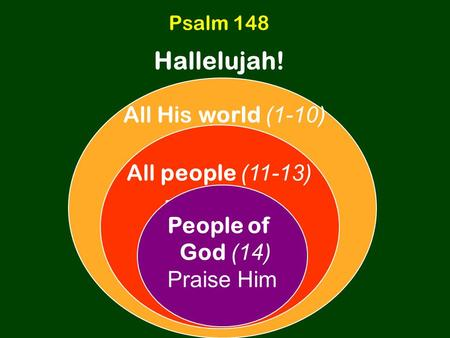 Psalm 148 Hallelujah! All His world (1-10) Praise Him All people (11-13) Praise Him People of God (14) Praise Him.