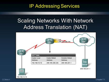CCNA4-1 Chapter 7-1 IP Addressing Services Scaling Networks With Network Address Translation (NAT)