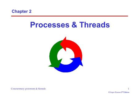 Concurrency: processes & threads1 ©Magee/Kramer 2 nd Edition Chapter 2 Processes & Threads.