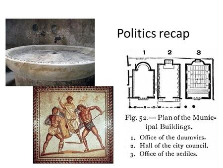 Politics recap. Who could stand for office? Free-born male citizens of Pompeii. Women Slaves Foreigners Children Freedmen (Freed slaves)
