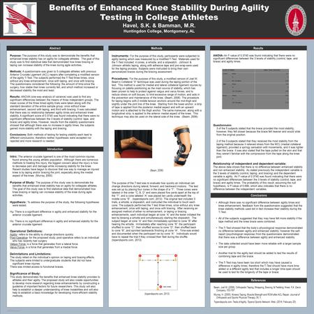 TEMPLATE DESIGN © 2008 www.PosterPresentations.com Benefits of Enhanced Knee Stability During Agility Testing in College Athletes Havel, S.K. & Bamman,