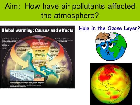 Aim: How have air pollutants affected the atmosphere?