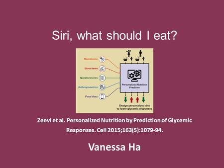 Siri, what should I eat? Zeevi et al. Personalized Nutrition by Prediction of Glycemic Responses. Cell 2015;163(5):1079-94. Vanessa Ha.