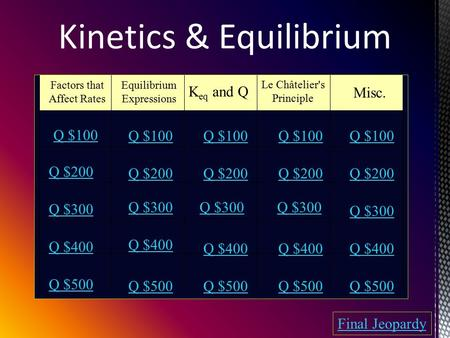 Kinetics & Equilibrium Factors that Affect Rates Le Châtelier's Principle Equilibrium Expressions K eq and Q Misc. Q $100 Q $200 Q $300 Q $400 Q $500.
