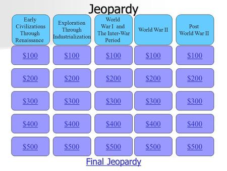 Jeopardy $100 Early Civilizations Through Renaissance Exploration Through Industrialization World War I and The Inter-War Period World War II Post World.