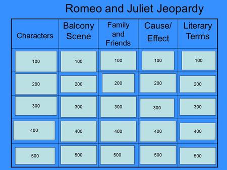 Characters Balcony Scene Family and Friends Cause/ Effect Literary Terms Romeo and Juliet Jeopardy 100 200 300 400 500 100 200 300 400 500 100 200 300.