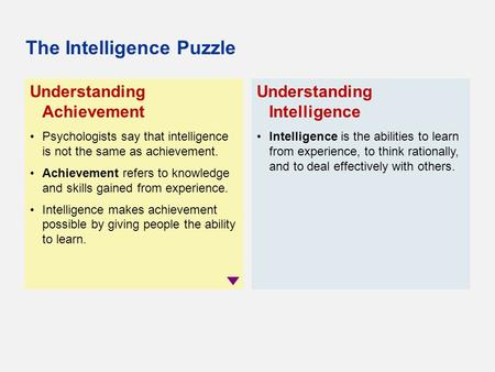Understanding Achievement Psychologists say that intelligence is not the same as achievement. Achievement refers to knowledge and skills gained from experience.
