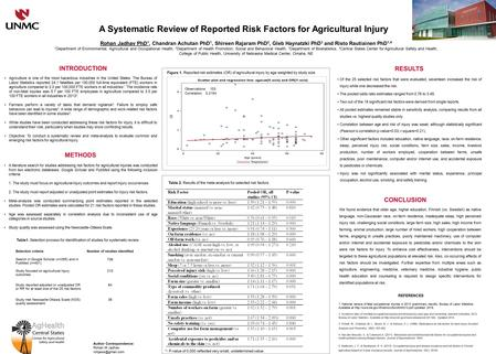 A Systematic Review of Reported Risk Factors for Agricultural Injury Rohan Jadhav PhD 1, Chandran Achutan PhD 1, Shireen Rajaram PhD 2, Gleb Haynatzki.
