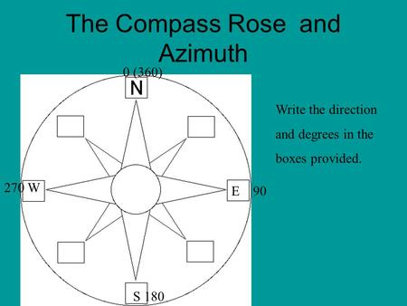 The Compass Rose and Azimuth Write the direction and degrees in the boxes provided. 0 (360) E 90 270 W S 180.