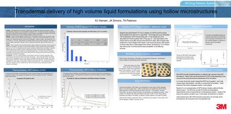 KJ Hansen, JK Simons, TA Peterson 3M's hMTS provides intradermal delivery of relatively high volumes of liquid API formulations. Infusion time may be anywhere.