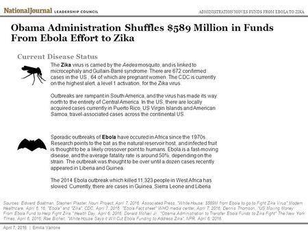 ADMINISTRATION MOVES FUNDS FROM EBOLA TO ZIKA Obama Administration Shuffles $589 Million in Funds From Ebola Effort to Zika Current Disease Status The.
