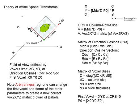 Theory of Affine Spatial Transforms: X C Y = [Mdc*D P0] * R Z S 1 CRS = Column-Row-Slice V = [Mdc*D P0] = V: Vox2XYZ matrix (cf Vox2RAS) Matrix of Direction.