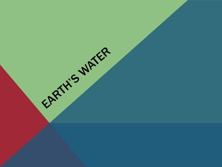 EARTH'S WATER. BELLWORK What are the steps of the water cycle?