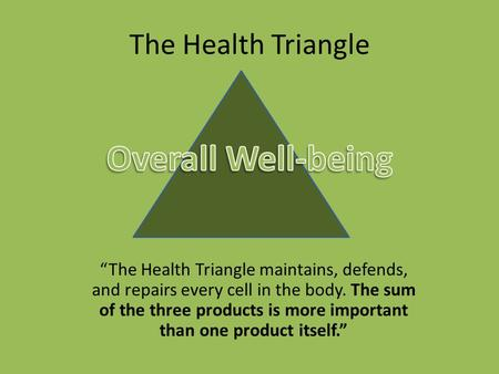 "The Health Triangle ""The Health Triangle maintains, defends, and repairs every cell in the body. The sum of the three products is more important than one."