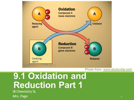 9.1 Oxidation and Reduction Part 1 IB Chemistry SL Mrs. Page 1 Photo from: www.studyvilla.comwww.studyvilla.com.