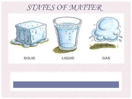 STATES OF MATTER. COMPLETED AS A REQUIREMENT FOR MAVERICK PHYSICAL SCIENCE 2013- 2014 B. Lee, J. Lee.