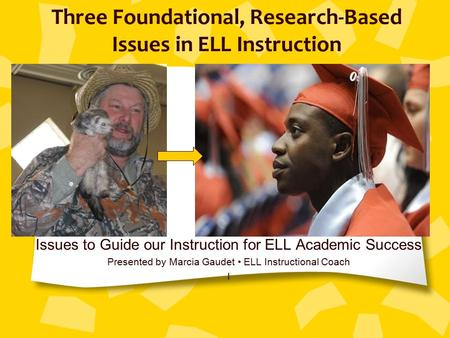 Three Foundational, Research-Based Issues in ELL Instruction Issues to Guide our Instruction for ELL Academic Success Presented by Marcia Gaudet ELL Instructional.