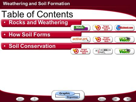 Weathering and Soil Formation Rocks and Weathering How Soil Forms Soil Conservation Table of Contents.