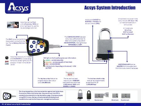 Acsys System Introduction Since there is no power in the locks. We can offer Euro – Din cylinders and padlocks in various sizes AcsysLocks CANNOT be BUMPED.