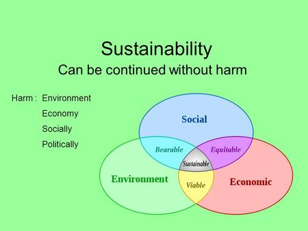 Sustainability Can be continued without harm Harm : Environment Economy Socially Politically.