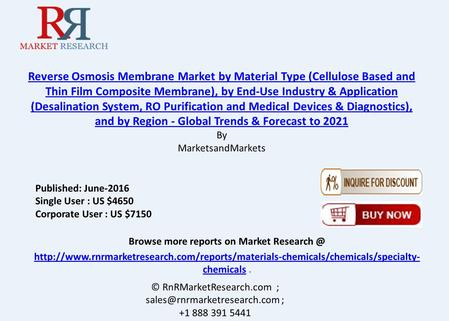 Reverse Osmosis Membrane Market by Material Type, Application & Region