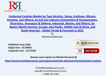 Conformal Coatings Market by Material Type, End Use Industry & Region