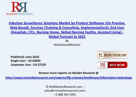 Infection Surveillance Solutions Market by Product, Services & End User