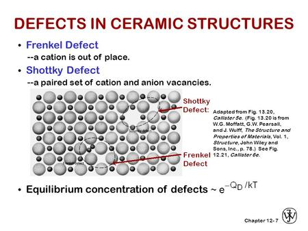 Chapter 12-7 Frenkel Defect -- a cation is out of place. Shottky Defect -- a paired set of cation and anion vacancies. Equilibrium concentration of defects.