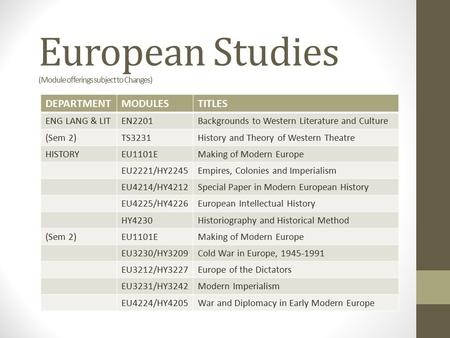European Studies (Module offerings subject to Changes) DEPARTMENTMODULESTITLES ENG LANG & LITEN2201Backgrounds to Western Literature and Culture (Sem 2)TS3231History.