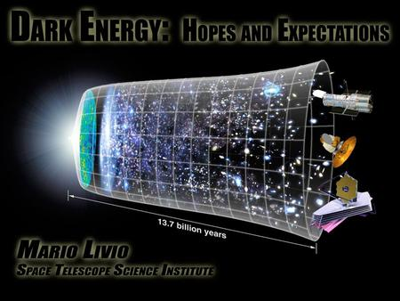 Dark Energy: Hopes and Expectations Mario Livio Space Telescope Science Institute Mario Livio Space Telescope Science Institute.