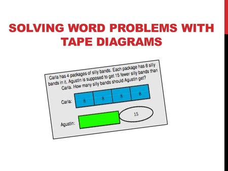 Solving Word Problems with Tape Diagrams