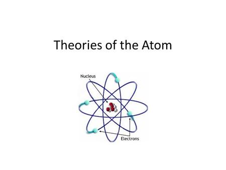 Theories of the Atom. Ernest Rutherford (Gold Foil Experiment) Discovered that atoms have a positively charged central mass called the nucleus Hypothesis: