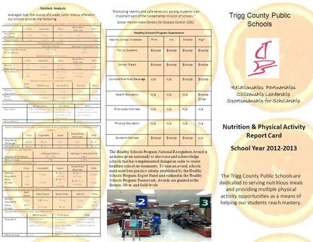 Nutrition & Physical Activity Report Card School Year 2012-2013 The Trigg County Public Schools are dedicated to serving nutritious meals and providing.