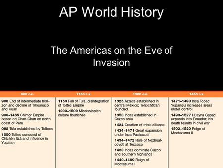 AP World History The Americas on the Eve of Invasion.