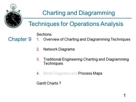 Charting and Diagramming
