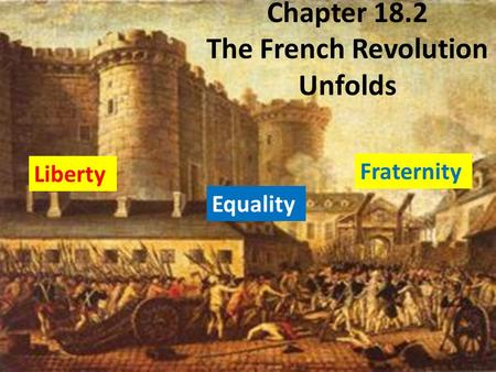 Chapter 18.2 The French Revolution Unfolds Liberty Equality Fraternity.