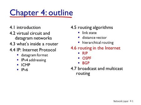 Network Layer 4-1 4.1 introduction 4.2 virtual circuit and datagram networks 4.3 what's inside a router 4.4 IP: Internet Protocol  datagram format  IPv4.