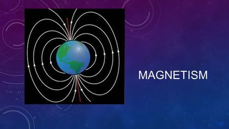 MAGNETISM. MAGNETIC FORCES Magnetic force = force a magnet exerts on another magnet, force weakens with square of distance (twice as far, ¼ as much) Magnetic.