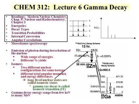 6-1 CHEM 312: Lecture 6 Gamma Decay Readings: Modern Nuclear Chemistry, Chap. 9; Nuclear and Radiochemistry, Chapter 3 Energetics Decay Types Transition.