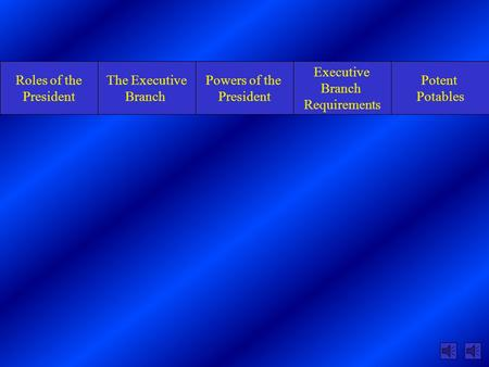 Roles of the President The Executive Branch Powers of the President Executive Branch Requirements Potent Potables.