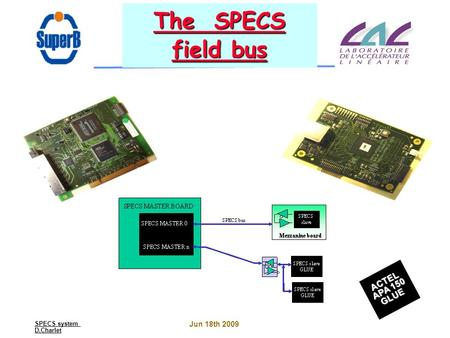 Jun 18th 2009 SPECS system D.Charlet The SPECS field bus ACTEL APA 150 GLUE.